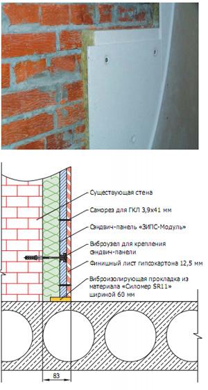 зипс модуль звукоизоляция стен