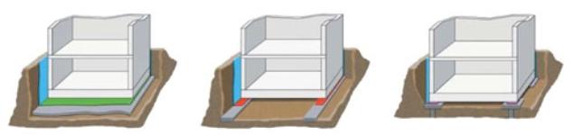 sylomer для виброизоляции